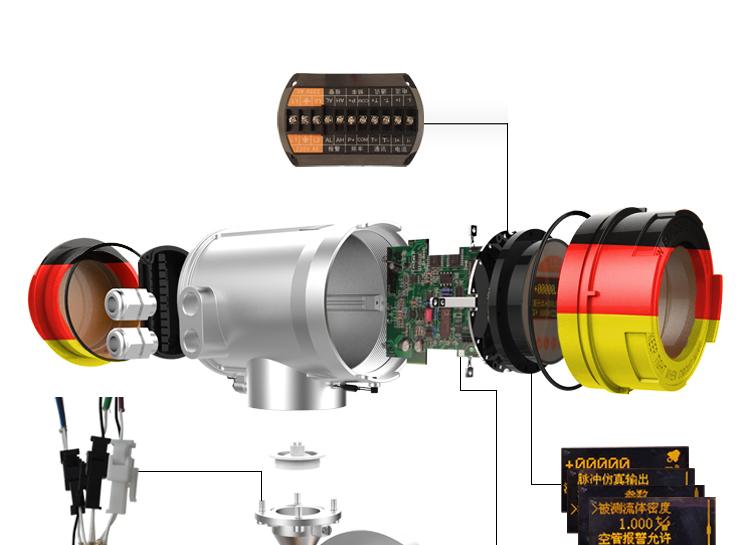 Focmag3102智能電磁流