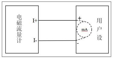 Focmag3102智能電磁流量計接線指南