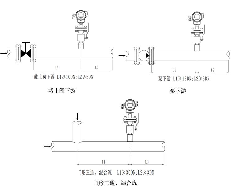 插入式电磁流量计安装条件