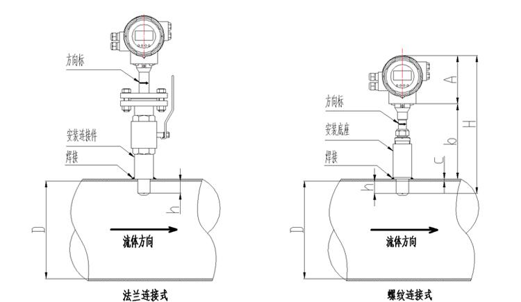插入式电磁流量计安装插入深度计算及说明