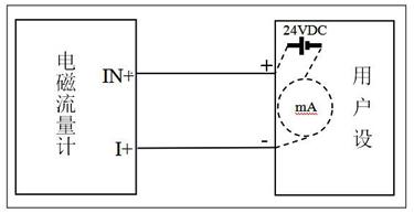 插入式电磁流量计接线指南